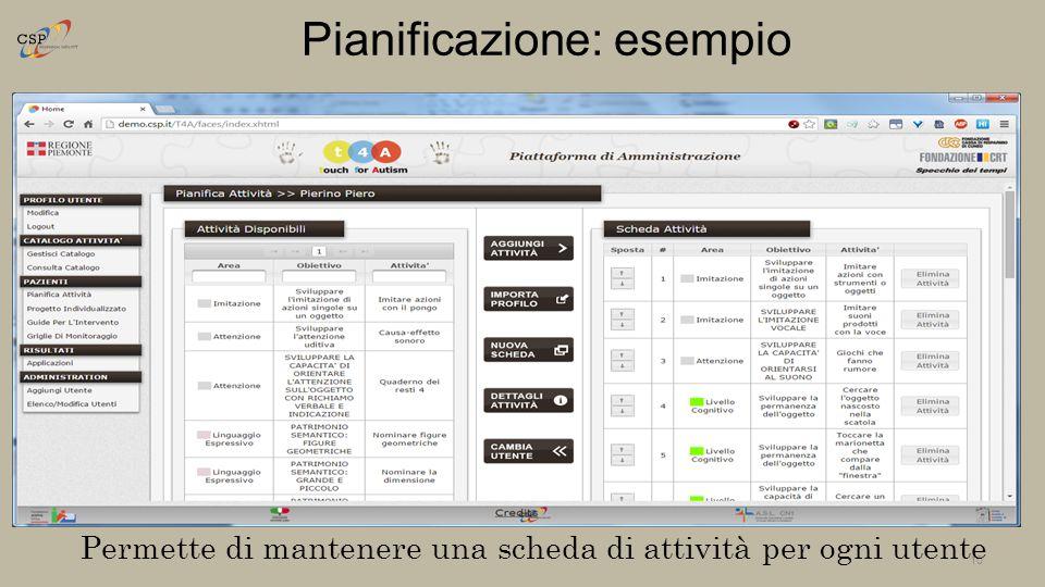 Pianificazione: esempio 10 Permette di mantenere una scheda di attività per ogni utente