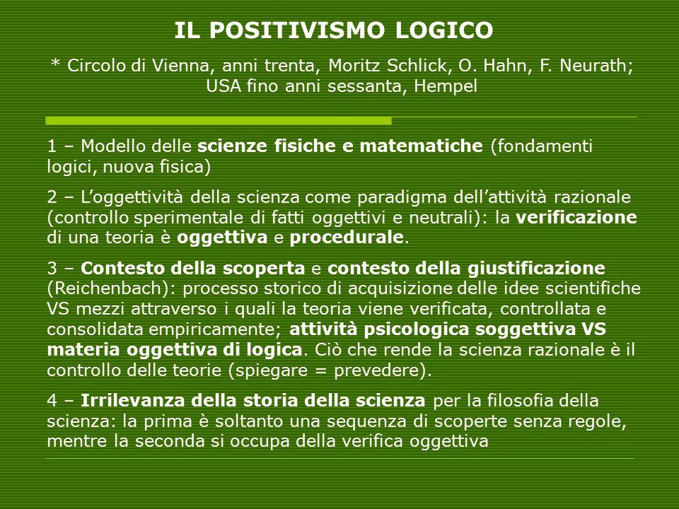 IL POSITIVISMO LOGICO 5 – Presupposto di fondo: DISTINZIONE FRA FATTI OSSERVATIVI, neutrali rispetto alle spiegazioni, E TEORIE, ma loro corrispondenza.