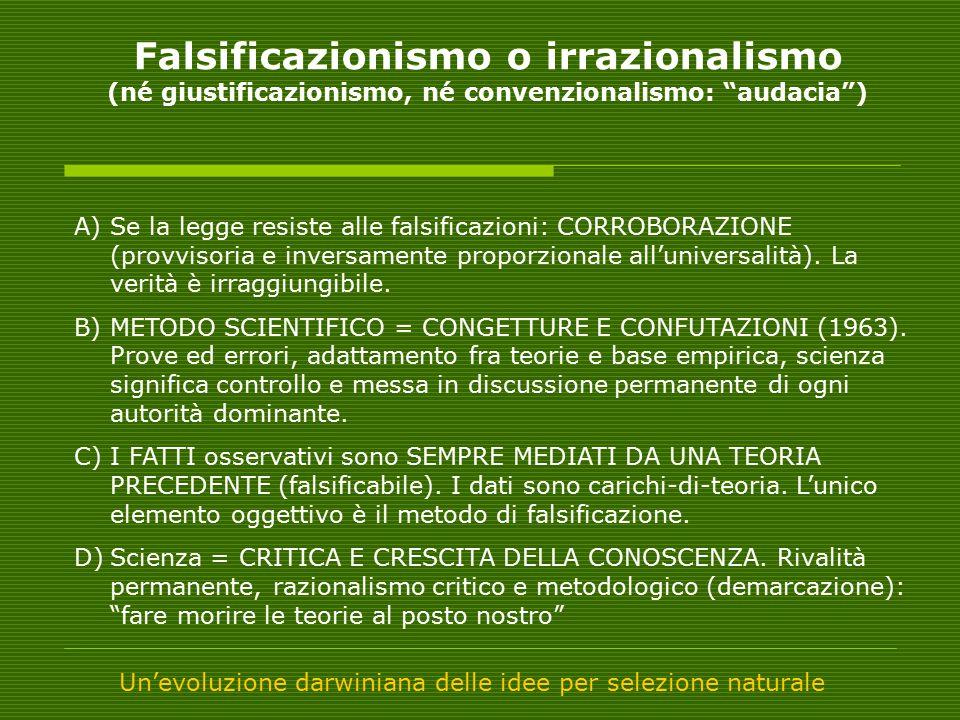 Difficoltà del falsificazionismo 1 – Debolezze delle ipotesi falsificanti: deve essere riproducibile; avere un grado di universalità inferiore alla legge falsificata; deve essere empirica, quindi a sua volta falsificabile; corroborata precedentemente.
