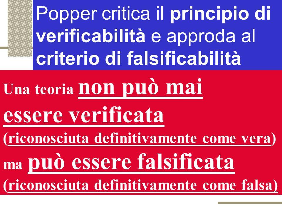 POPPER E IL NEOPOSITIVISMO principio di verificabilità Che rapporto c'è tra Popper e il neopositivismo? I filosofi del CIRCOLO DI VIENNA contrapponeva