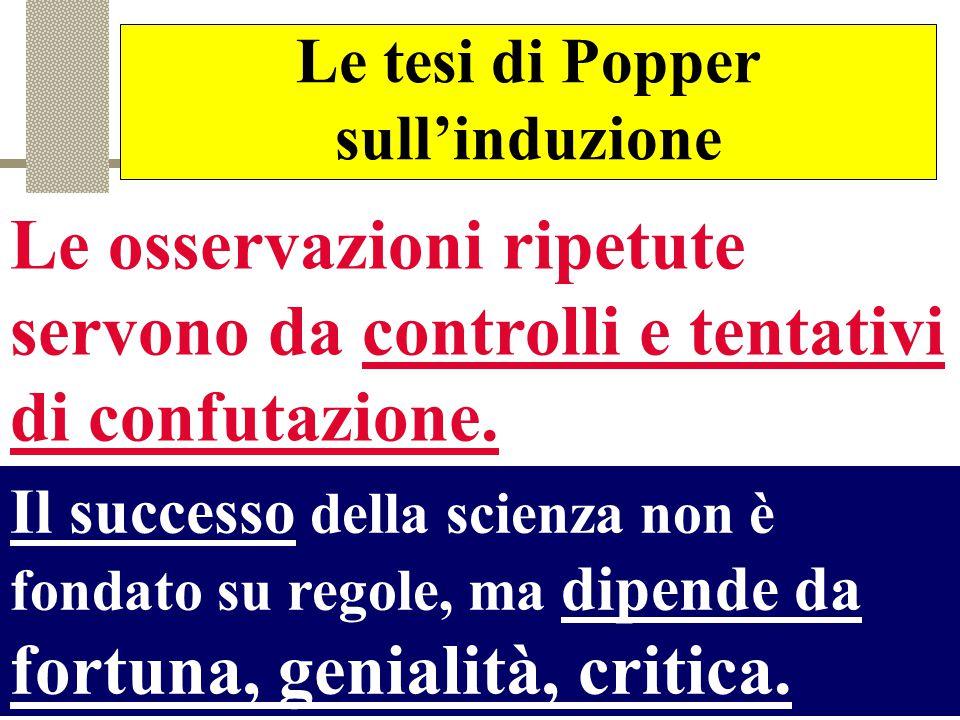 Le tesi di Popper sull'induzione L'induzione, è un mito. Non è scienza: non esiste. La scienza procede per congetture saltando alle conclusioni anche