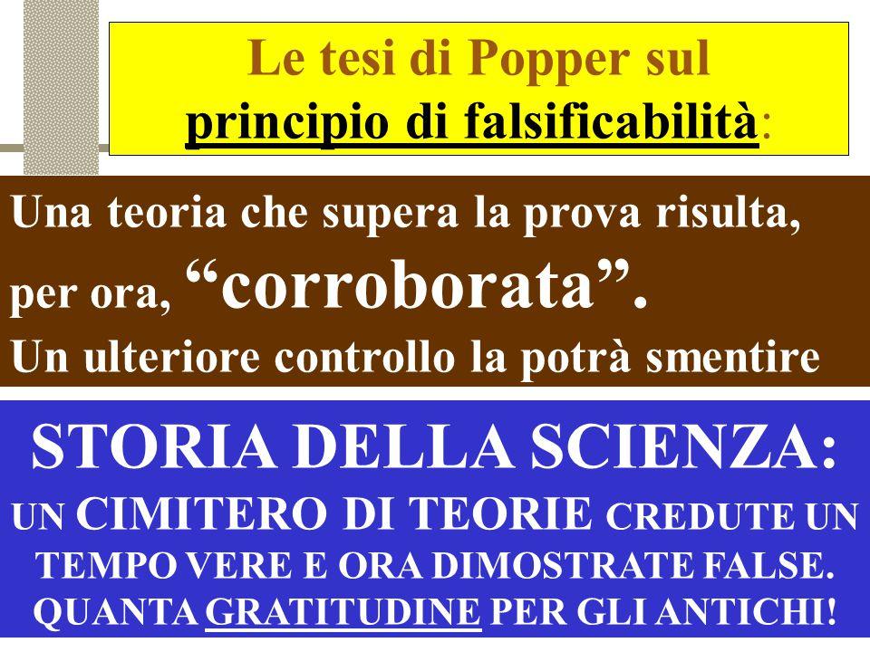 Le tesi di Popper sul principio di falsificabilità: Una teoria che non può venire confutata da alcun evento concepibile non è scientifica. Una teoria