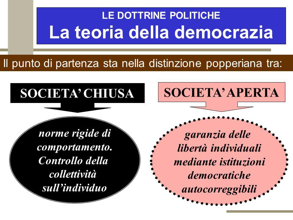 LE DOTTRINE POLITICHE Critica allo storicismo 6/5 Lo storicismo è il supporto teorico che giustifica le ideologie totalitarie che, volendo realizzare