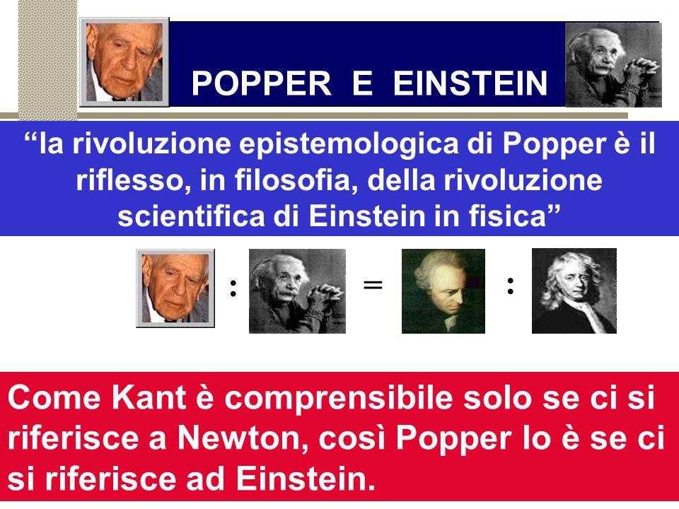 POPPER E EINSTEIN Einstein: punto di riferimento decisivo per la fondazione di una nuova teoria della conoscenza. Fallibilismo, falsificabilità, demar