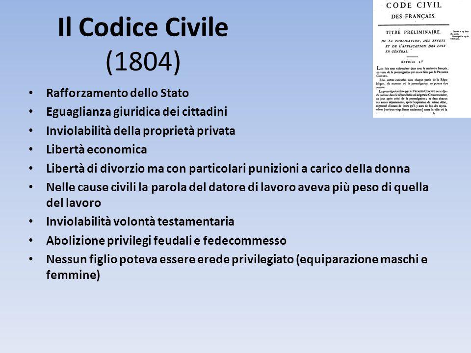 Il Codice Civile (1804) Rafforzamento dello Stato Eguaglianza giuridica dei cittadini Inviolabilità della proprietà privata Libertà economica Libertà