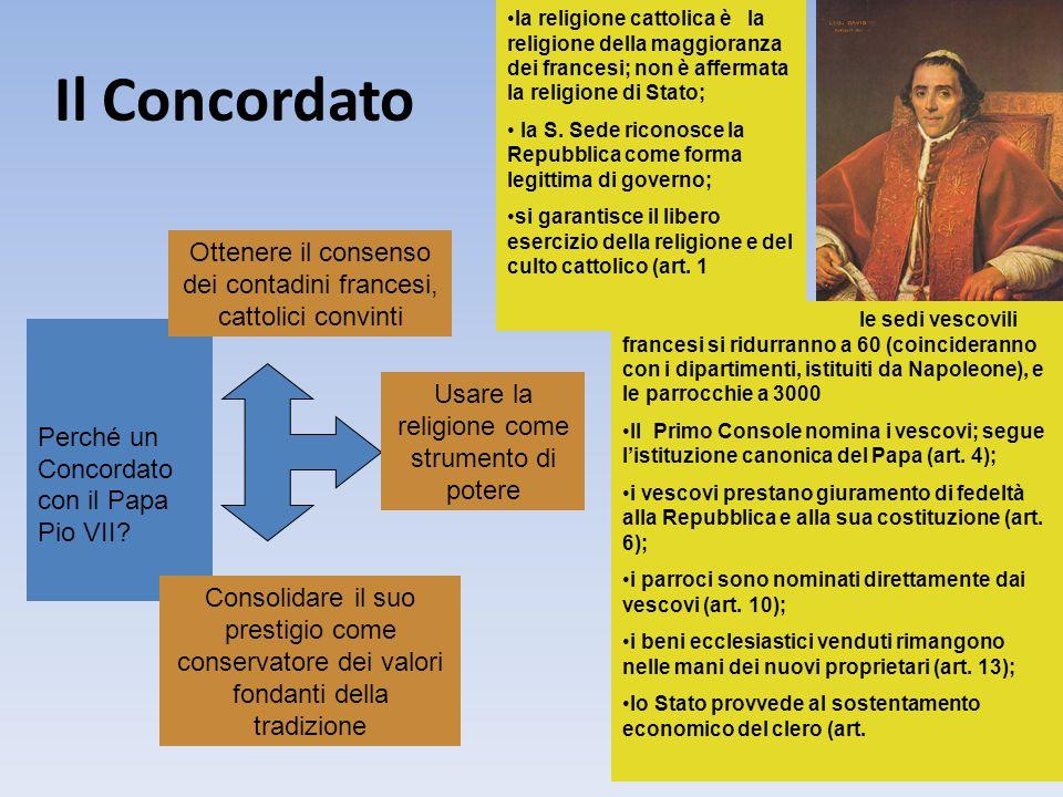Il Concordato Perché un Concordato con il Papa Pio VII? Ottenere il consenso dei contadini francesi, cattolici convinti Usare la religione come strume