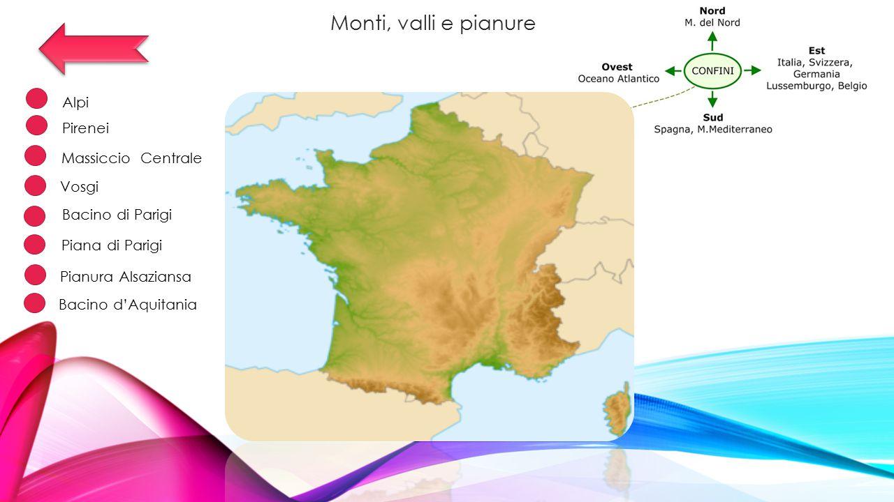 Monti, valli e pianure Alpi Pirenei Massiccio Centrale Vosgi Bacino di Parigi Bacino d'Aquitania Pianura Alsaziansa Piana di Parigi