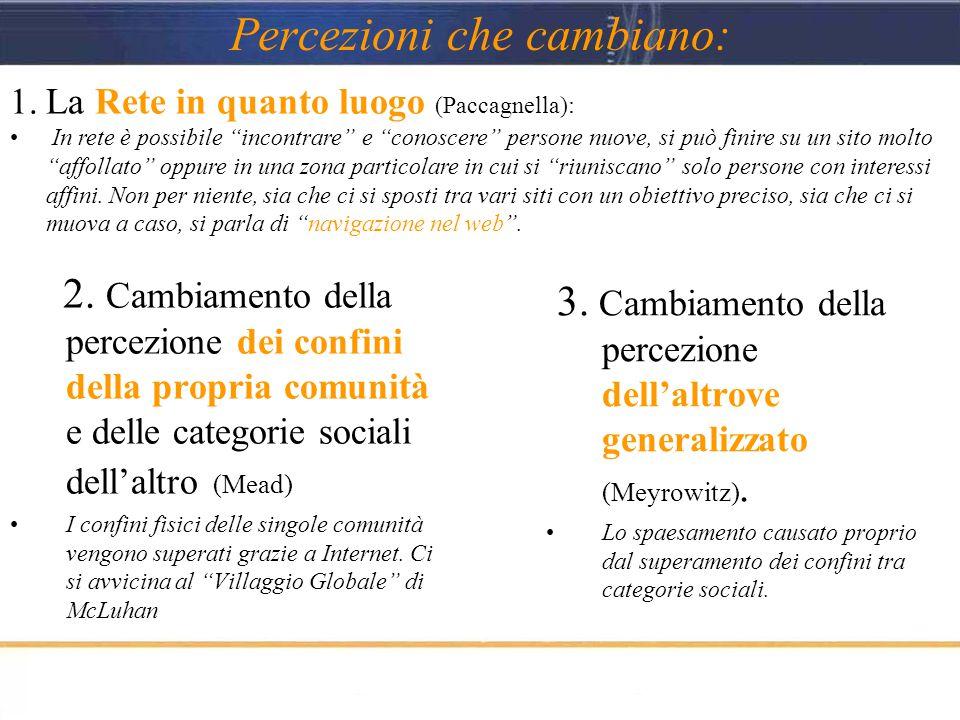 Percezioni che cambiano: 2. Cambiamento della percezione dei confini della propria comunità e delle categorie sociali dell'altro (Mead) I confini fisi