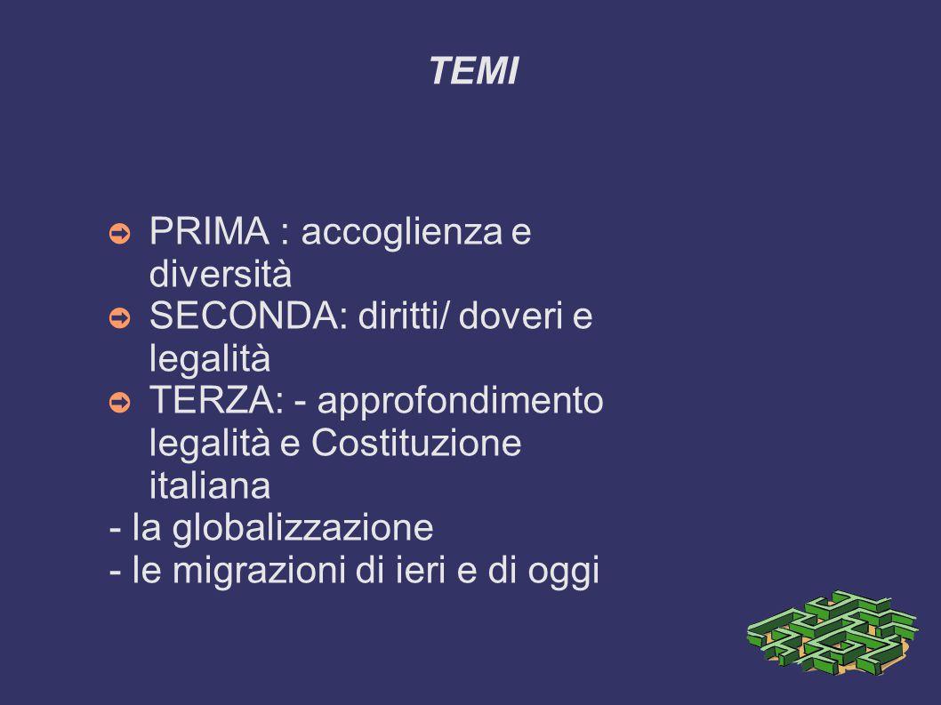 TEMI ➲ PRIMA : accoglienza e diversità ➲ SECONDA: diritti/ doveri e legalità ➲ TERZA: - approfondimento legalità e Costituzione italiana - la globalizzazione - le migrazioni di ieri e di oggi