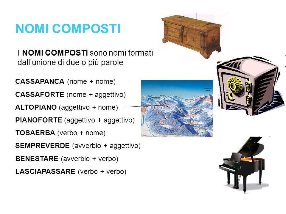 NOMI COMPOSTI I NOMI COMPOSTI sono nomi formati dall'unione di due o più parole CASSAPANCA (nome + nome) CASSAFORTE (nome + aggettivo) ALTOPIANO (aggettivo + nome) PIANOFORTE (aggettivo + aggettivo) TOSAERBA (verbo + nome) SEMPREVERDE (avverbio + aggettivo) BENESTARE (avverbio + verbo) LASCIAPASSARE (verbo + verbo)