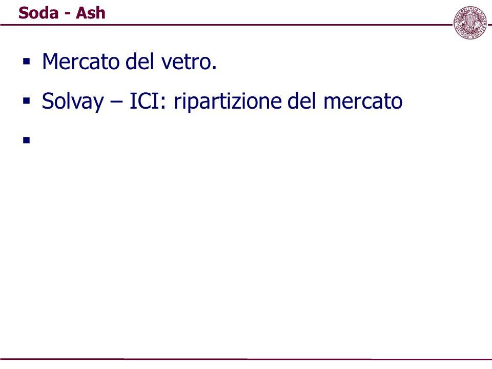 Soda - Ash  Mercato del vetro.  Solvay – ICI: ripartizione del mercato 