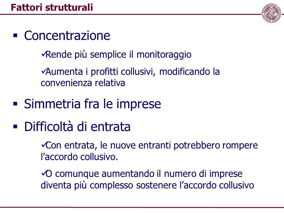 Fattori strutturali  Concentrazione Rende più semplice il monitoraggio Aumenta i profitti collusivi, modificando la convenienza relativa  Simmetria fra le imprese  Difficoltà di entrata Con entrata, le nuove entranti potrebbero rompere l'accordo collusivo.