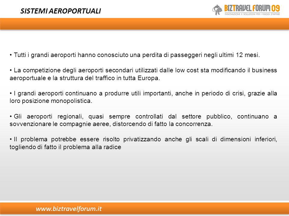 SISTEMI AEROPORTUALI Tutti i grandi aeroporti hanno conosciuto una perdita di passeggeri negli ultimi 12 mesi.
