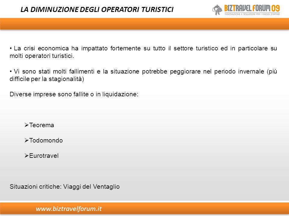 www.biztravelforum.it LA DIMINUZIONE DEGLI OPERATORI TURISTICI La crisi economica ha impattato fortemente su tutto il settore turistico ed in particolare su molti operatori turistici.