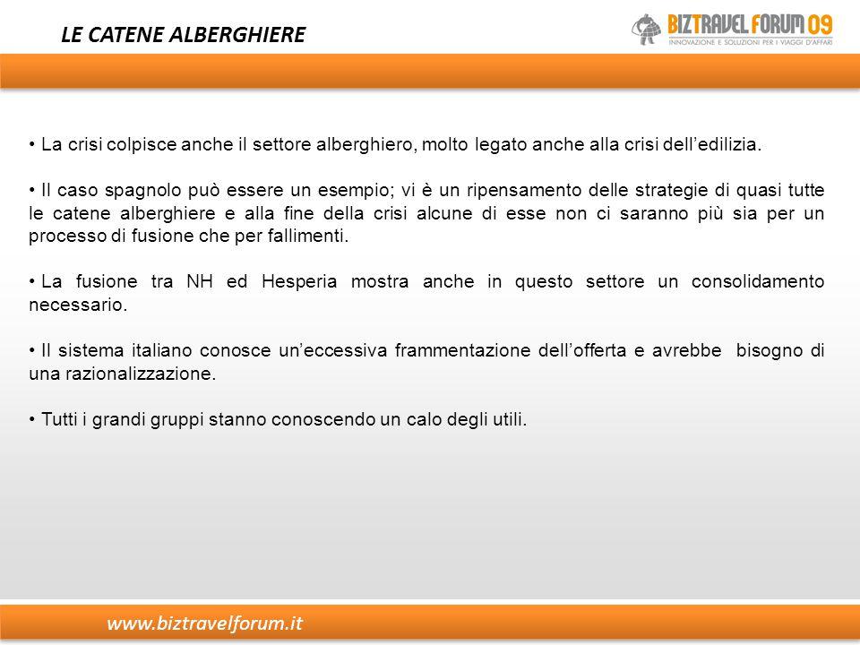 www.biztravelforum.it LE CATENE ALBERGHIERE La crisi colpisce anche il settore alberghiero, molto legato anche alla crisi dell'edilizia.