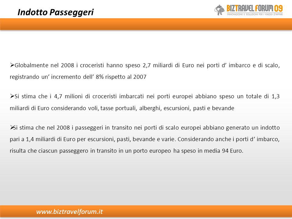 Indotto Passeggeri www.biztravelforum.it  Globalmente nel 2008 i croceristi hanno speso 2,7 miliardi di Euro nei porti d' imbarco e di scalo, registr