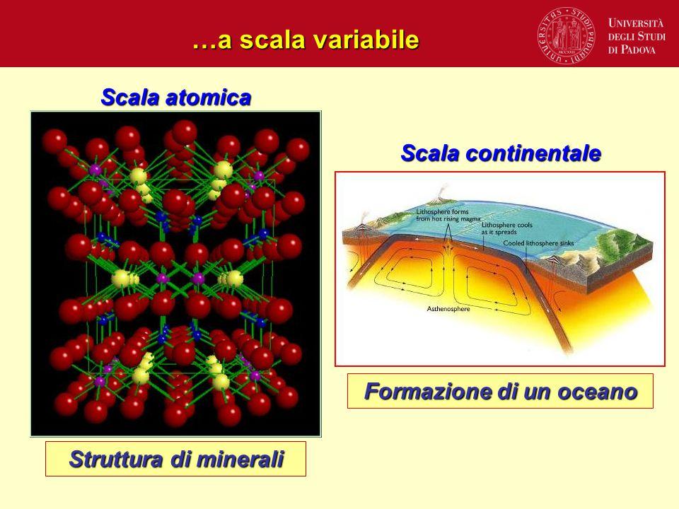 …a scala variabile Scala atomica Struttura di minerali Scala continentale Formazione di un oceano