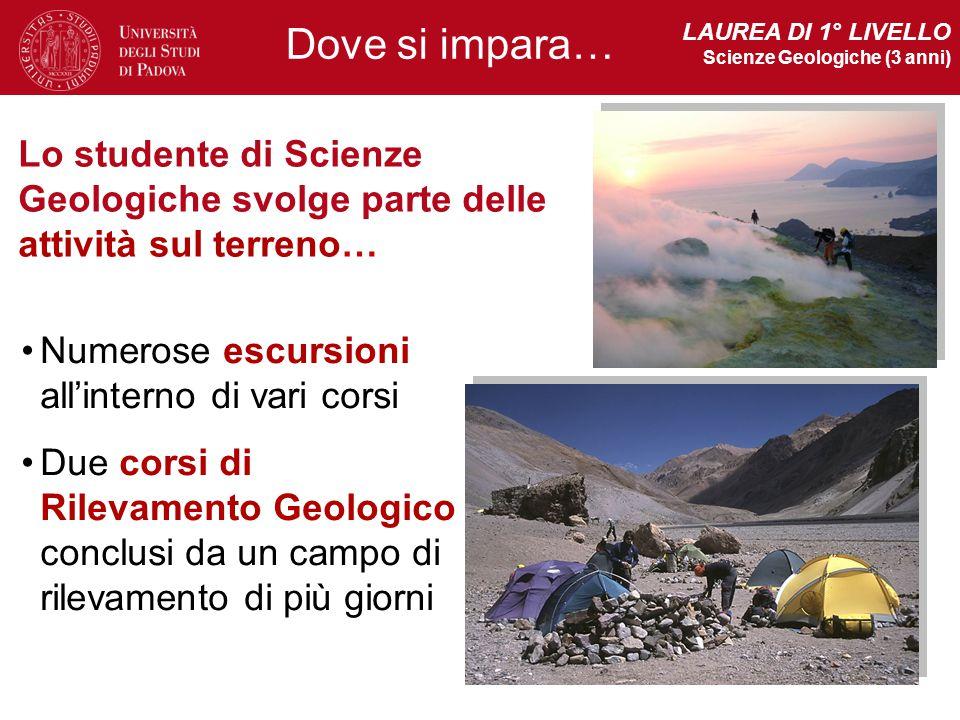 Lo studente di Scienze Geologiche svolge parte delle attività sul terreno… Numerose escursioni all'interno di vari corsi Due corsi di Rilevamento Geol