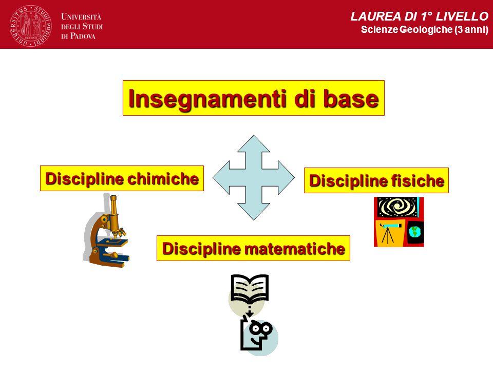 Discipline matematiche LAUREA DI 1° LIVELLO Scienze Geologiche (3 anni) Insegnamenti di base Discipline fisiche Discipline chimiche