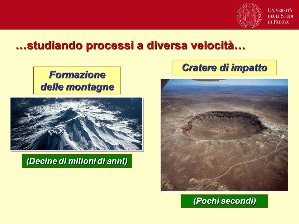 …studiando processi a diversa velocità… Formazione delle montagne (Decine di milioni di anni) Cratere di impatto (Pochi secondi)