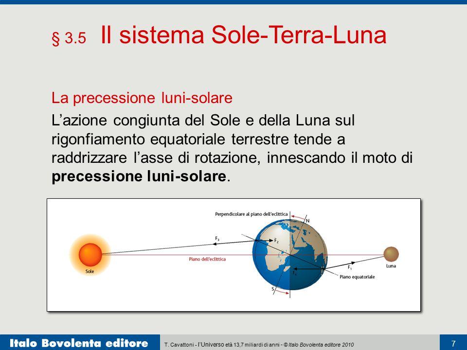 T. Cavattoni - l'Universo età 13,7 miliardi di anni - © Italo Bovolenta editore 2010 7 § 3.5 Il sistema Sole-Terra-Luna La precessione luni-solare L'a
