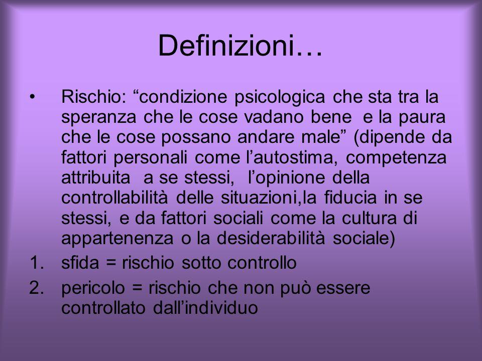 Definizioni… Rischio: condizione psicologica che sta tra la speranza che le cose vadano bene e la paura che le cose possano andare male (dipende da fattori personali come l'autostima, competenza attribuita a se stessi, l'opinione della controllabilità delle situazioni,la fiducia in se stessi, e da fattori sociali come la cultura di appartenenza o la desiderabilità sociale) 1.sfida = rischio sotto controllo 2.pericolo = rischio che non può essere controllato dall'individuo