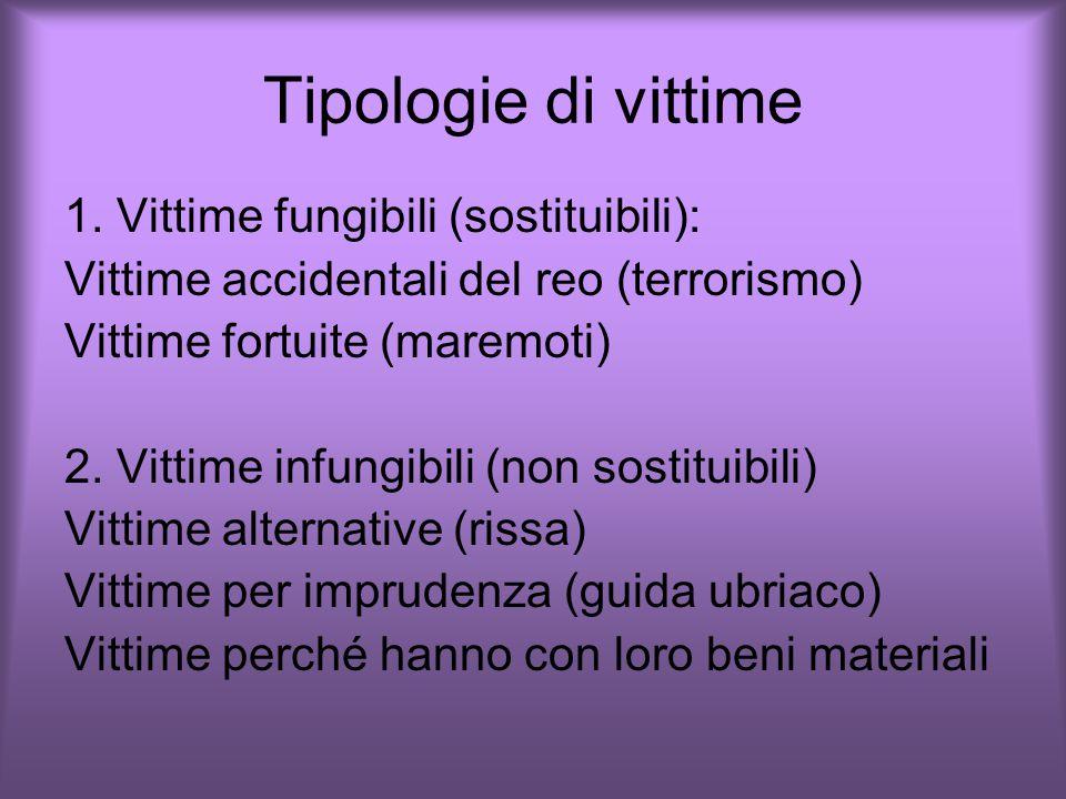 Tipologie di vittime 1.