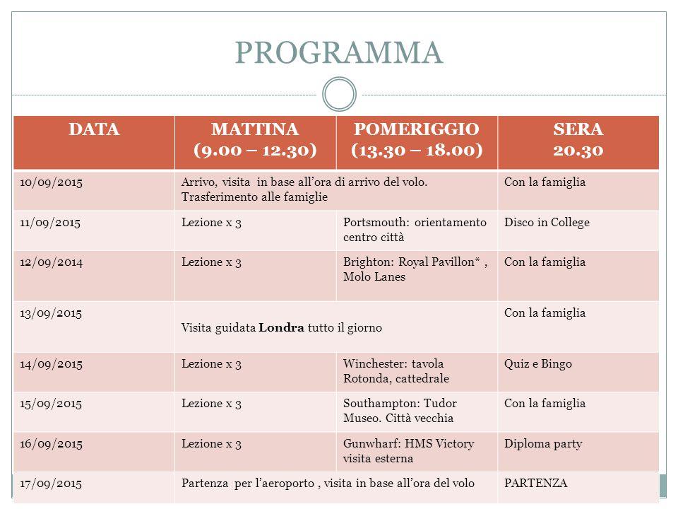PROGRAMMA DATAMATTINA (9.00 – 12.30) POMERIGGIO (13.30 – 18.00) SERA 20.30 10/09/2015Arrivo, visita in base all'ora di arrivo del volo. Trasferimento