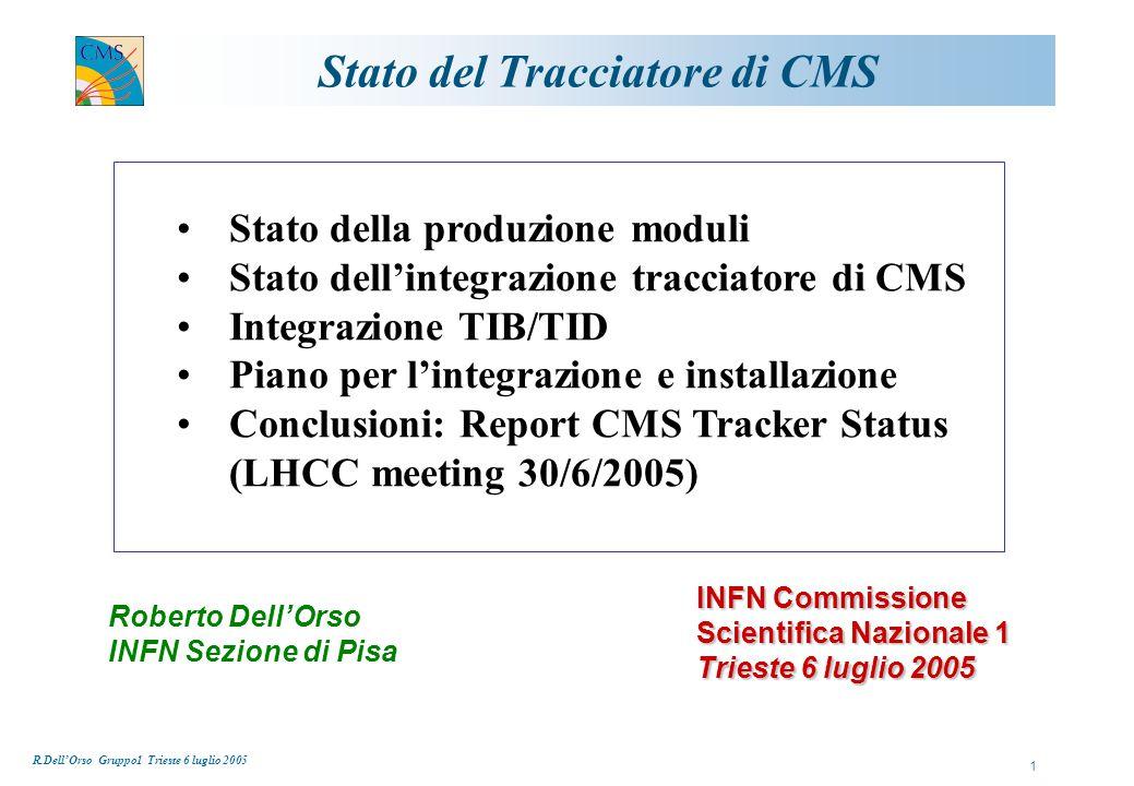 R.Dell'Orso Gruppo1 Trieste 6 luglio 2005 2 Strategia di installazione TOB TIDTIB TEC PD Nuova sequenza di integrazione e di installazione: TOB+ (luglio-novembre 2005) TIB/TID+ TOB- (dicembre 2005-febbraio 2006) TEC+ TEC- TIB/TID- (marzo-maggio2006) Installazione del tracciatore in CMS Novembre 2006 Installazione del pixel detector in CMS Gennaio 2008