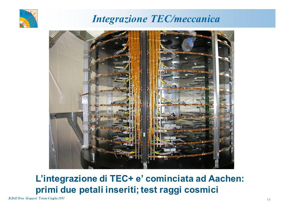 R.Dell'Orso Gruppo1 Trieste 6 luglio 2005 11 Integrazione TEC/meccanica L'integrazione di TEC+ e' cominciata ad Aachen: primi due petali inseriti; test raggi cosmici