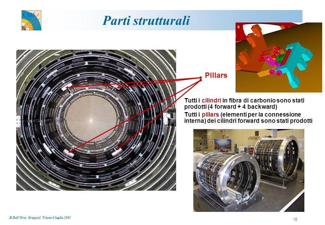 R.Dell'Orso Gruppo1 Trieste 6 luglio 2005 16 Parti strutturali Tutti i cilindri in fibra di carbonio sono stati prodotti (4 forward + 4 backward) Tutti i pillars (elementi per la connessione interna) dei cilindri forward sono stati prodotti Pillars