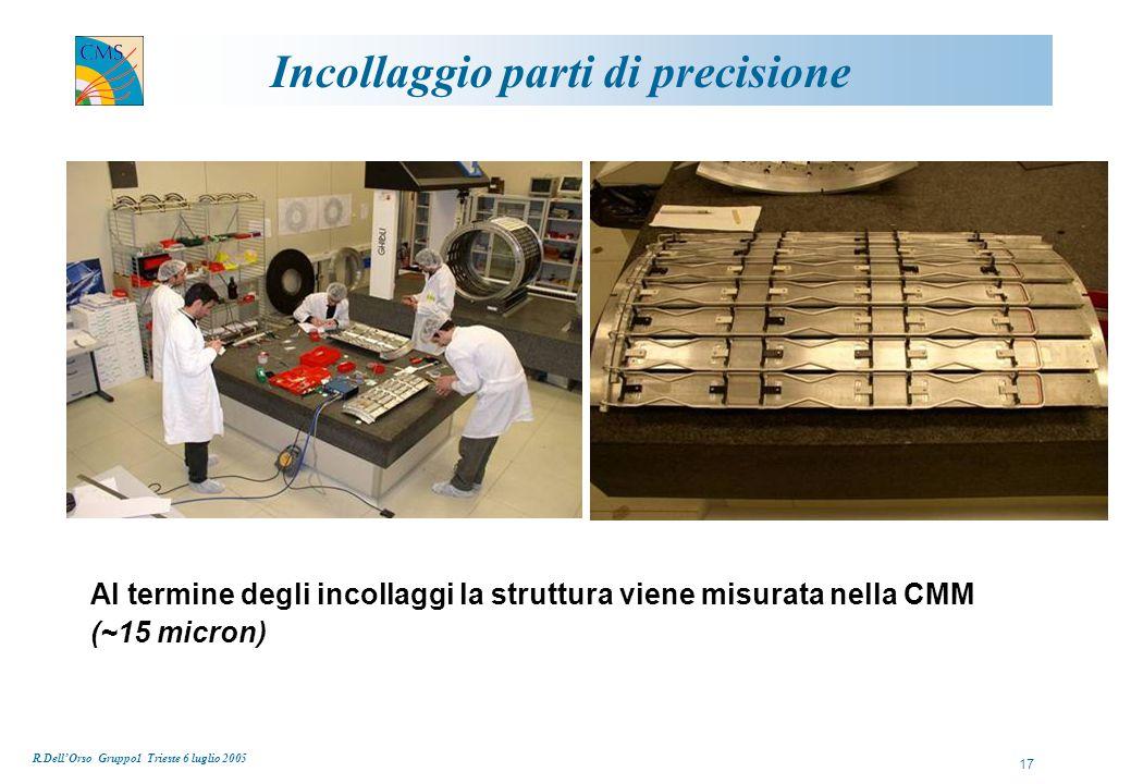 R.Dell'Orso Gruppo1 Trieste 6 luglio 2005 17 Incollaggio parti di precisione Al termine degli incollaggi la struttura viene misurata nella CMM (~15 micron)