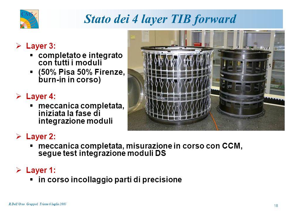 R.Dell'Orso Gruppo1 Trieste 6 luglio 2005 18 Stato dei 4 layer TIB forward  Layer 3:  completato e integrato con tutti i moduli  (50% Pisa 50% Firenze, burn-in in corso)  Layer 4:  meccanica completata, iniziata la fase di integrazione moduli  Layer 2:  meccanica completata, misurazione in corso con CCM, segue test integrazione moduli DS  Layer 1:  in corso incollaggio parti di precisione