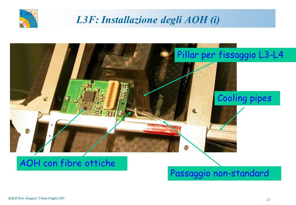 R.Dell'Orso Gruppo1 Trieste 6 luglio 2005 21 L3F: Installazione degli AOH (i) AOH con fibre ottiche Pillar per fissaggio L3-L4 Passaggio non-standard Cooling pipes