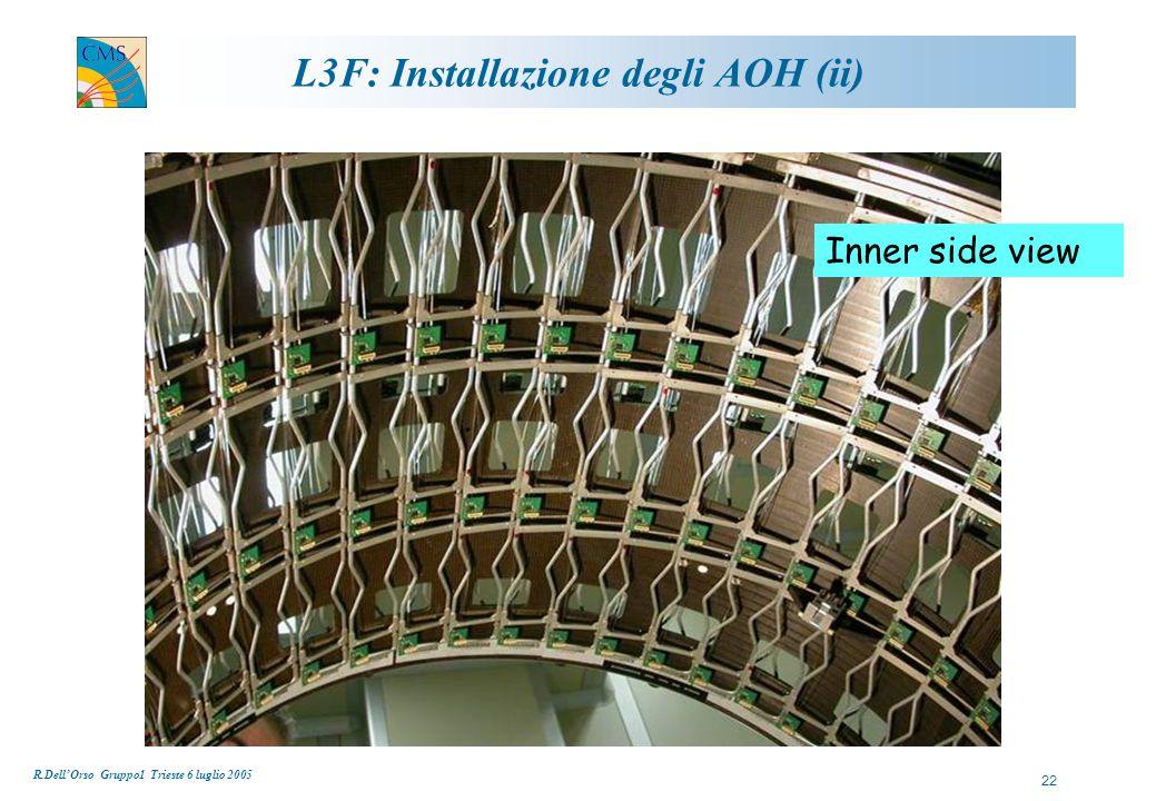 R.Dell'Orso Gruppo1 Trieste 6 luglio 2005 22 L3F: Installazione degli AOH (ii) Inner side view