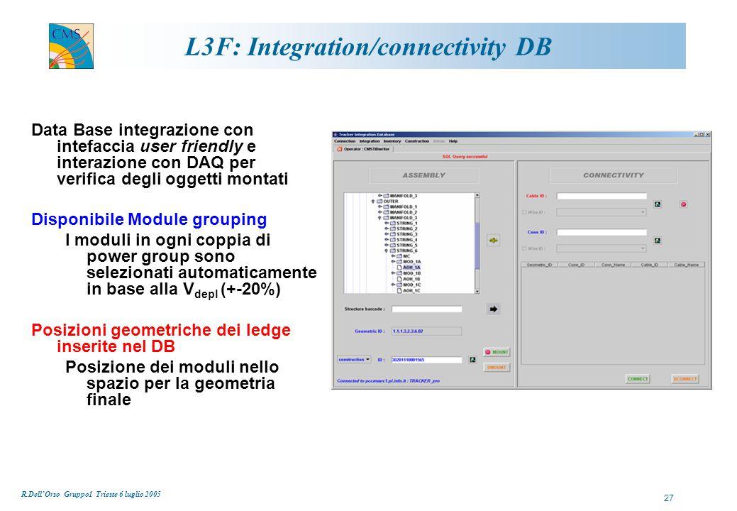 R.Dell'Orso Gruppo1 Trieste 6 luglio 2005 27 L3F: Integration/connectivity DB Data Base integrazione con intefaccia user friendly e interazione con DAQ per verifica degli oggetti montati Disponibile Module grouping I moduli in ogni coppia di power group sono selezionati automaticamente in base alla V depl (+-20%) Posizioni geometriche dei ledge inserite nel DB Posizione dei moduli nello spazio per la geometria finale