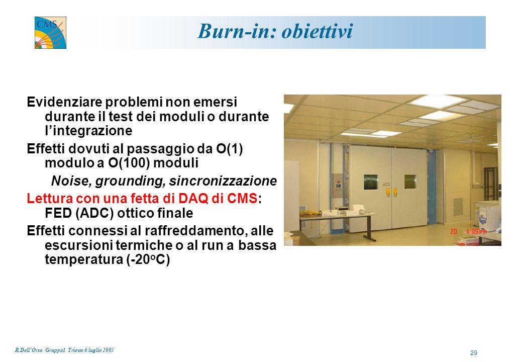 R.Dell'Orso Gruppo1 Trieste 6 luglio 2005 29 Burn-in: obiettivi Evidenziare problemi non emersi durante il test dei moduli o durante l'integrazione Effetti dovuti al passaggio da O(1) modulo a O(100) moduli Noise, grounding, sincronizzazione Lettura con una fetta di DAQ di CMS: FED (ADC) ottico finale Effetti connessi al raffreddamento, alle escursioni termiche o al run a bassa temperatura (-20 o C)