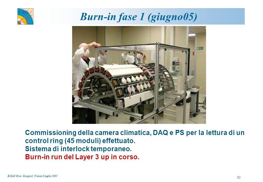 R.Dell'Orso Gruppo1 Trieste 6 luglio 2005 30 Burn-in fase 1 (giugno05) Commissioning della camera climatica, DAQ e PS per la lettura di un control ring (45 moduli) effettuato.