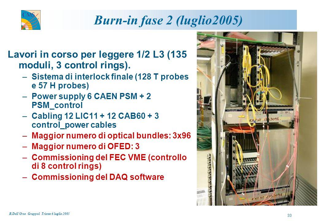 R.Dell'Orso Gruppo1 Trieste 6 luglio 2005 33 Burn-in fase 2 (luglio2005) Lavori in corso per leggere 1/2 L3 (135 moduli, 3 control rings).