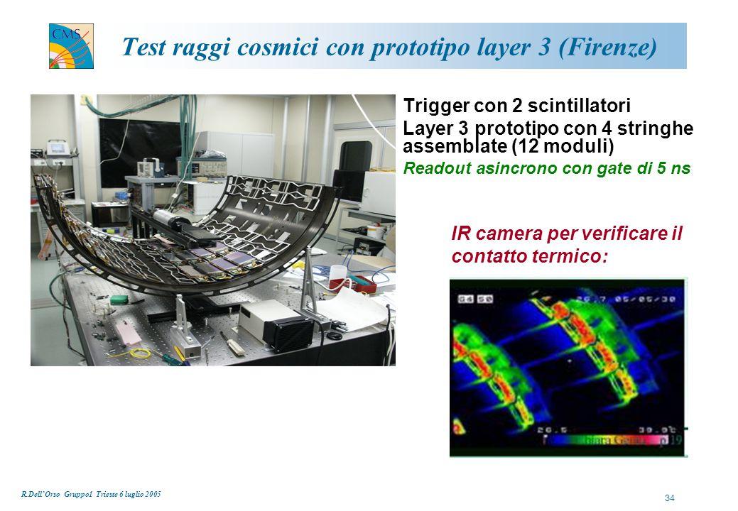 R.Dell'Orso Gruppo1 Trieste 6 luglio 2005 35 Test raggi cosmici su prototipo layer 3 ADC Peak Mode: S/N = 25 ADC Deconvolution Mode: S/N = 15