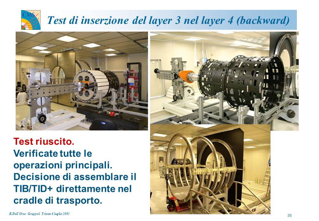 R.Dell'Orso Gruppo1 Trieste 6 luglio 2005 36 Test di inserzione del layer 3 nel layer 4 (backward) Test riuscito.