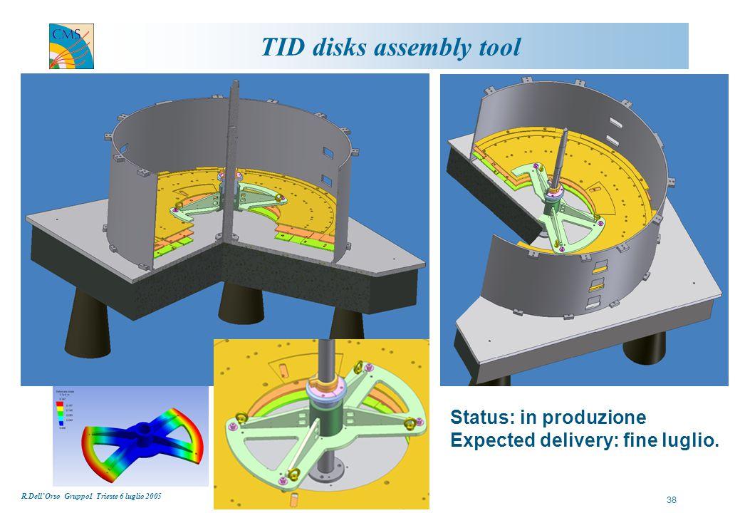 R.Dell'Orso Gruppo1 Trieste 6 luglio 2005 38 TID disks assembly tool Status: in produzione Expected delivery: fine luglio.
