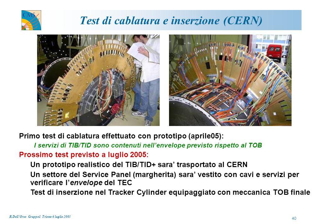 R.Dell'Orso Gruppo1 Trieste 6 luglio 2005 40 Test di cablatura e inserzione (CERN) Primo test di cablatura effettuato con prototipo (aprile05): I servizi di TIB/TID sono contenuti nell'envelope previsto rispetto al TOB Prossimo test previsto a luglio 2005: Un prototipo realistico del TIB/TID+ sara' trasportato al CERN Un settore del Service Panel (margherita) sara' vestito con cavi e servizi per verificare l'envelope del TEC Test di inserzione nel Tracker Cylinder equipaggiato con meccanica TOB finale