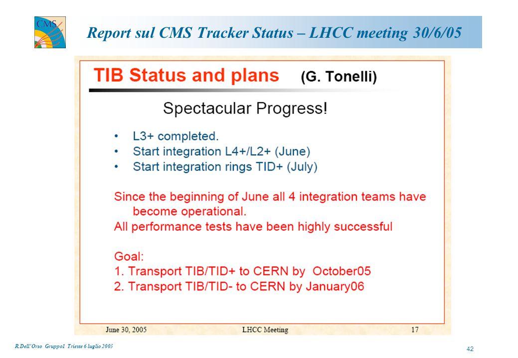 R.Dell'Orso Gruppo1 Trieste 6 luglio 2005 43 Report sul CMS Tracker Status – LHCC meeting 30/6/05