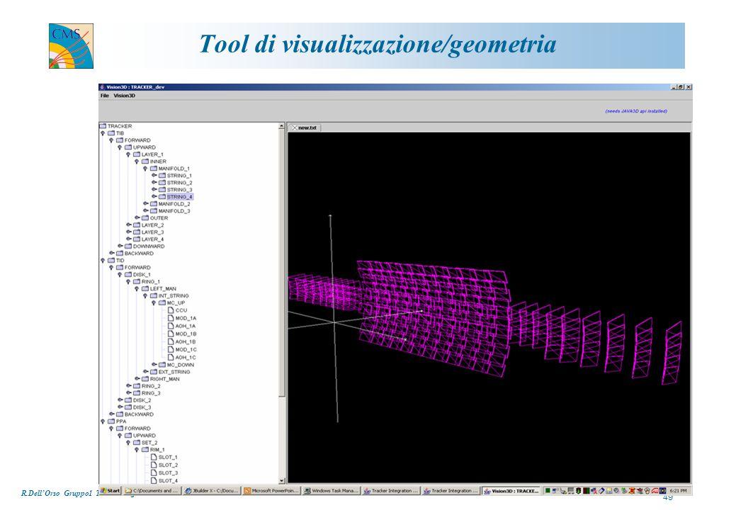 R.Dell'Orso Gruppo1 Trieste 6 luglio 2005 49 Tool di visualizzazione/geometria