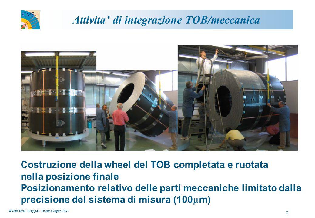 R.Dell'Orso Gruppo1 Trieste 6 luglio 2005 8 Attivita' di integrazione TOB/meccanica Costruzione della wheel del TOB completata e ruotata nella posizione finale Posizionamento relativo delle parti meccaniche limitato dalla precisione del sistema di misura (100  m)