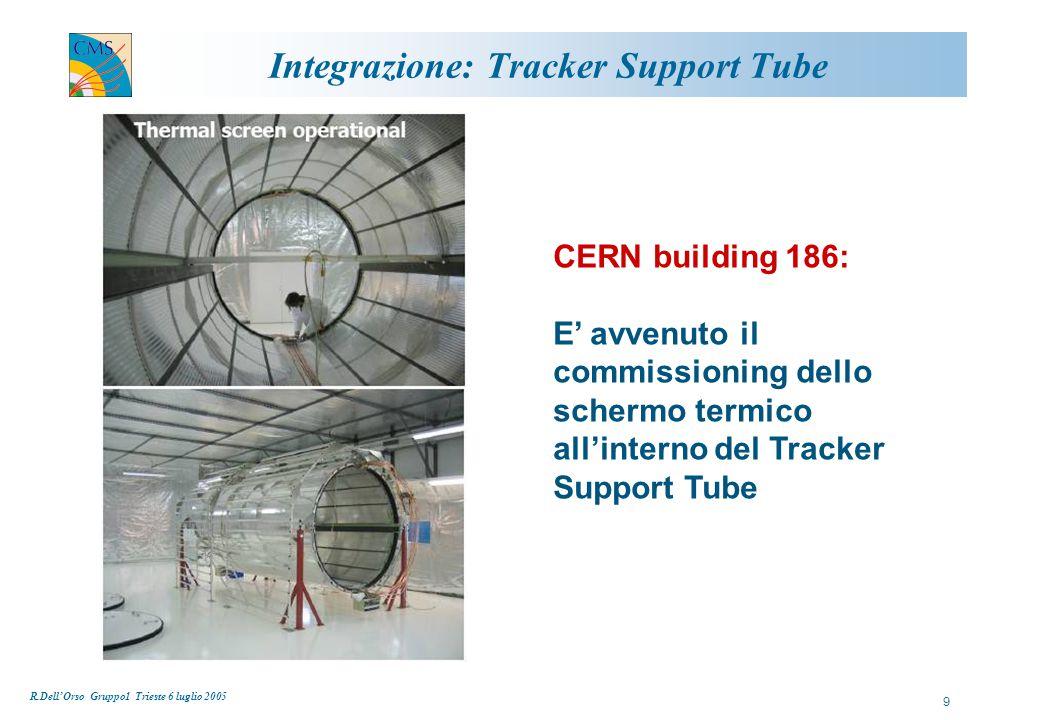 R.Dell'Orso Gruppo1 Trieste 6 luglio 2005 9 Integrazione: Tracker Support Tube CERN building 186: E' avvenuto il commissioning dello schermo termico all'interno del Tracker Support Tube