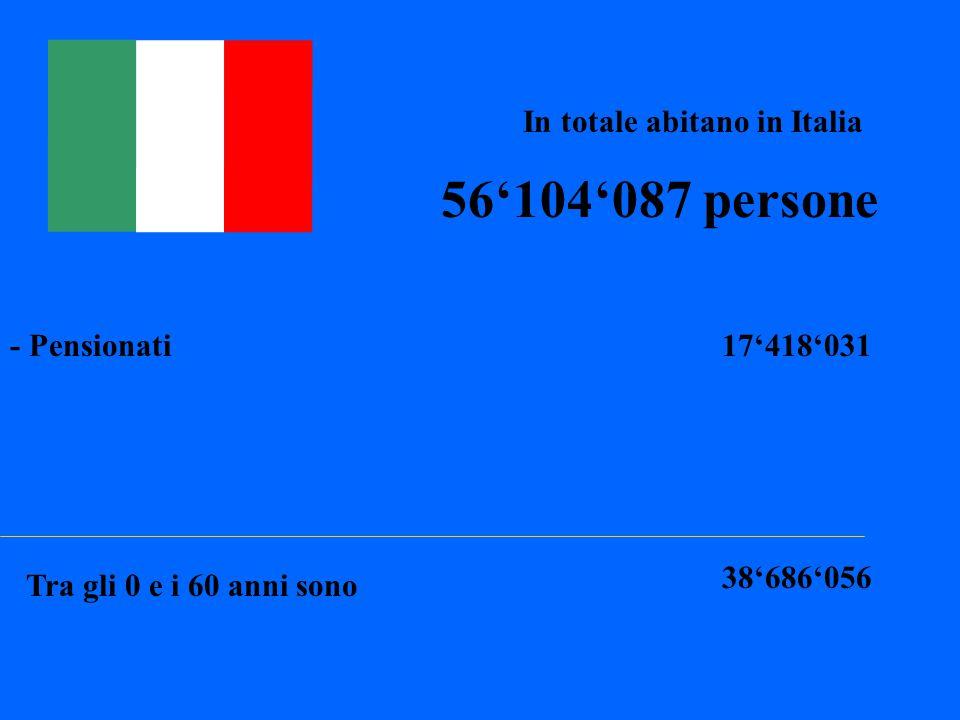 56'104'087 persone In totale abitano in Italia - Pensionati17'418'031 Tra gli 0 e i 60 anni sono 38'686'056