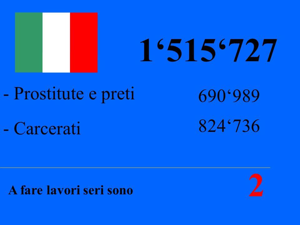 15'093'131 - Impiegati comunali - Impiegati statali7'903'867 3'921'698 A lavorareVERAMENTE restano 1'515'727 - Esercito Italiano (uomini/donne)1'500'4