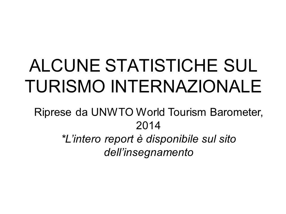 ALCUNE STATISTICHE SUL TURISMO INTERNAZIONALE Riprese da UNWTO World Tourism Barometer, 2014 *L'intero report è disponibile sul sito dell'insegnamento